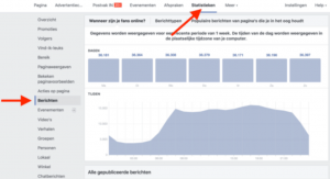 Statistics Facebook | 10 Facebook marketing mistakes that will cost you customers